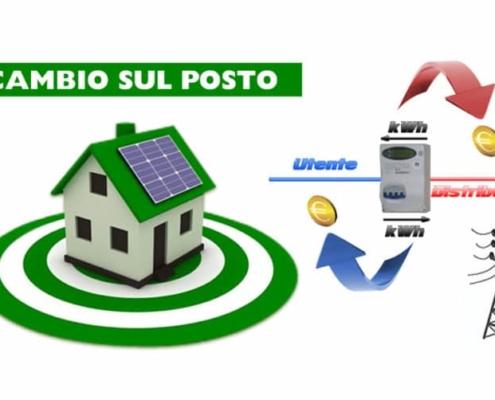 Fotovoltaico: cos'è lo Scambio sul posto